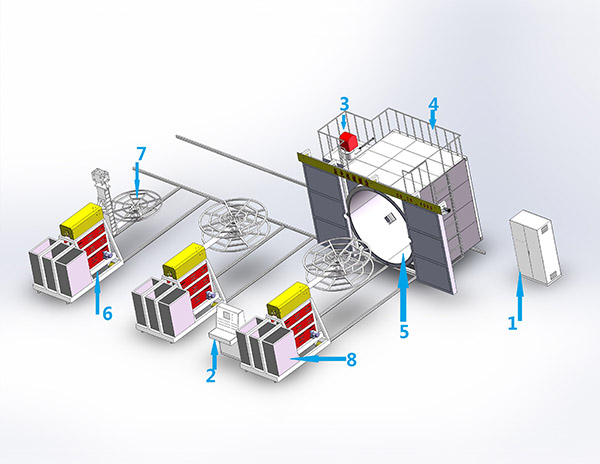 多功能直线移动式滚塑机